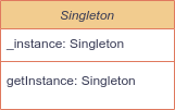 Singleton UML Class Diagram